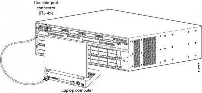 3845-cisco-router